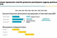 доріг_5090-06