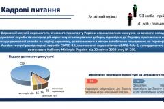 Zvit_2020-02