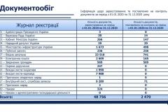 Zvit_2020-05