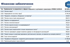 Zvit_2020-09