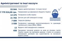Zvit_2020-10