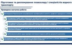 Zvit_2020-12