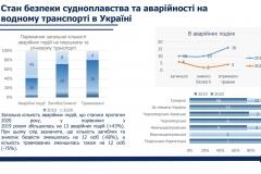 Zvit_2020-17
