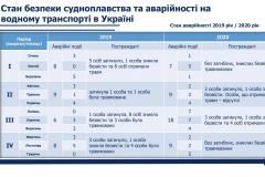 Zvit_2020-18