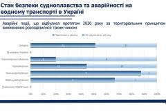 Zvit_2020-19