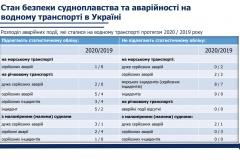 Zvit_2020-20