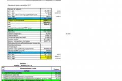 Отчет-акционерам-октябрь-агентирование-ИСПР.ФОРМА-2