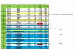 Отчет-акционерам-октябрь-агентирование-ИСПР.ФОРМА-3