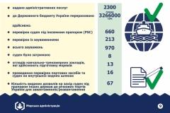doclad25022019-11