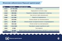 doclad25022019-24