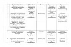Орієнтовний-план-Укрінфрапроекту-з-проведення-консультацій-з-громадськістю-на-2020-рік-2