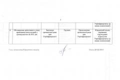 Орієнтовний-план-Укрінфрапроекту-з-проведення-консультацій-з-громадськістю-на-2020-рік-3