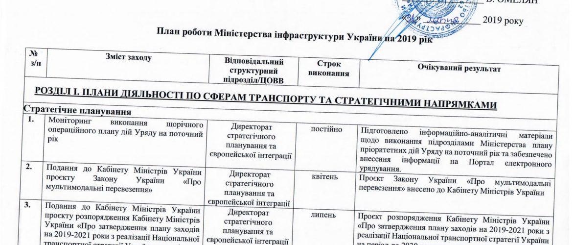 Оприлюднено План роботи Міністерства інфраструктури України на 2019 рік (Документ)