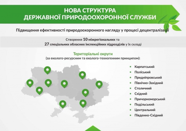 Уряд ухвалив рішення ліквідувати Державну екологічну інспекцію України