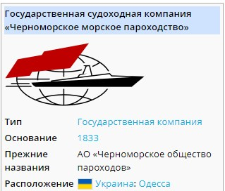 «Чорноморське морське пароплавство» виносять на приватизацію
