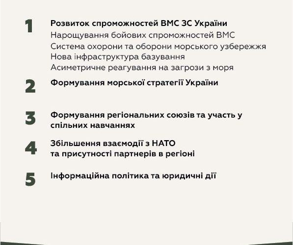 """Міноборони презентувало реформу за напрямком """"Безпека Чорноморського регіону"""" (ФОТО\Відео)"""