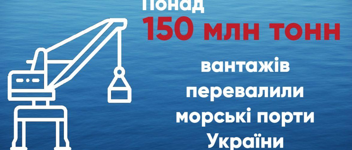 Українські порти досягли рекордного за останні 10 років обсягу перевалки вантажів