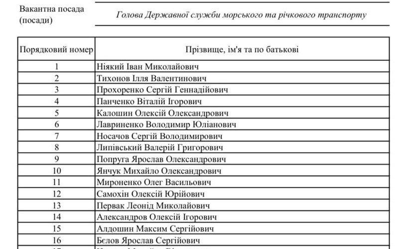 19 кандидатів на голову Морської Адміністрації допущено до співбесіди