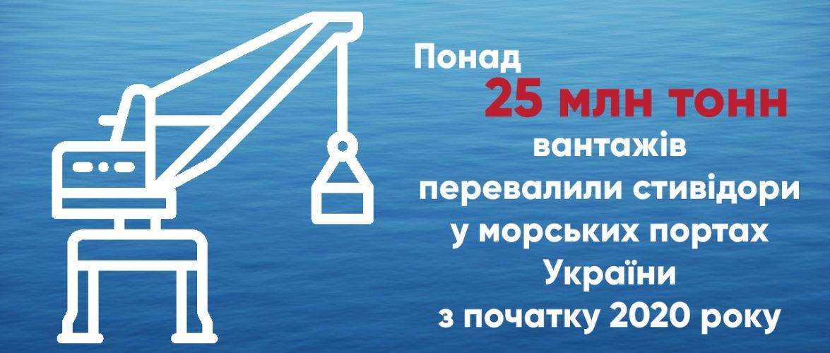 Стивідори у морських портах України перевалили 25 млн тонн вантажів