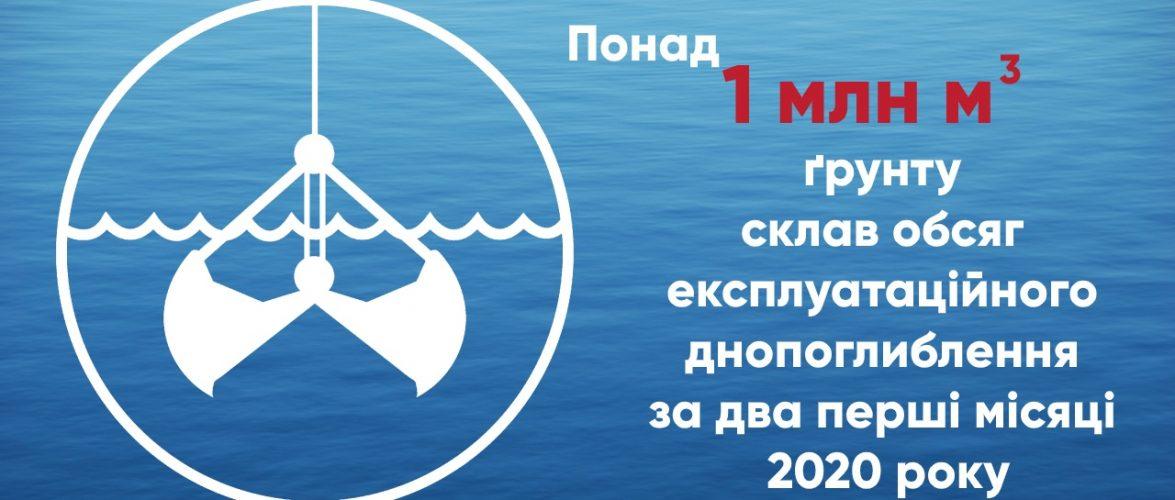 Понад 1 млн кубометрів з початку року – днопоглиблювальні роботи в морських портах України