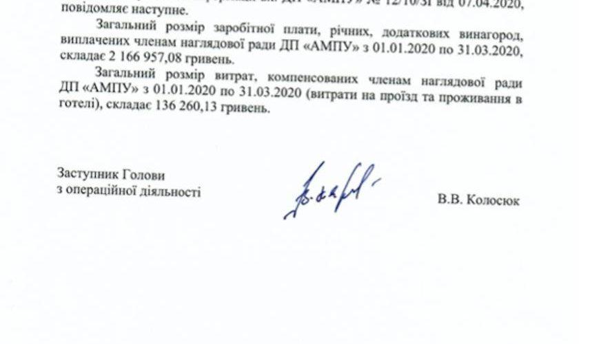 Розмір заработної плати Наглядової ради АМПУ в першому кварталі склав 2,16 млн грн