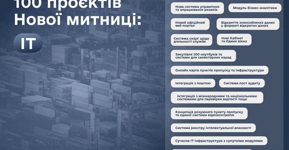 Колишній голова Митниці назвав топ-20 ІТ проектів в рамках митної реформи