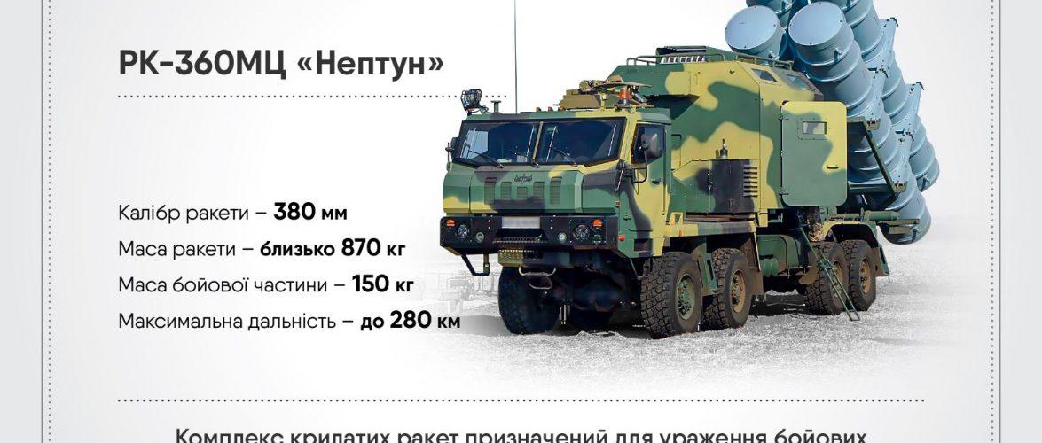 """Береговий ракетний комплекс 360МЦ """"Нептун"""" планується використовувати на морській та авіаційній платформі – """"Укроборонпром"""""""