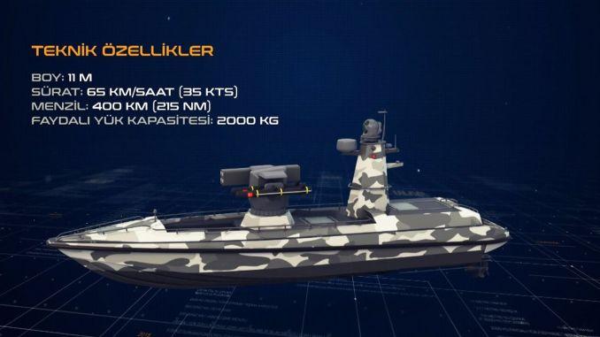 (ВІДЕО) У Туреччині представили проєкт надводного дрону ULAQ
