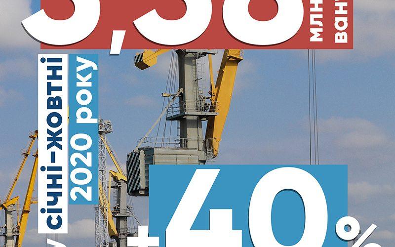 У порту Ольвія продовжують невпинно нарощувати обсяги вантажопереробки