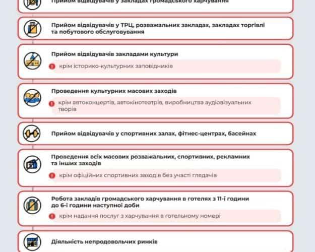 """Миколаївщина в """"червоній"""" зоні – Міністерство охорони здоров'я України"""