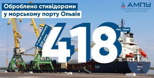 """""""Стивідорна компанія """"Ольвія"""" та EVT за два місяці обробили 417,9 тис. тонн вантажів"""