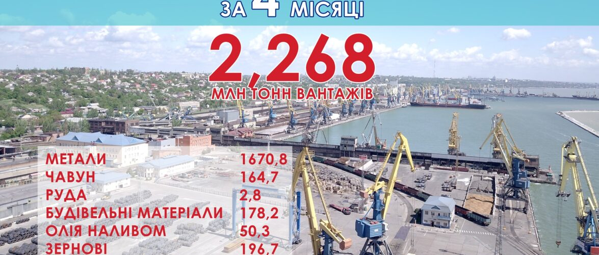У Маріупольському порту опрацьовано 2,26 млн.тонн вантажів за 4 місяці