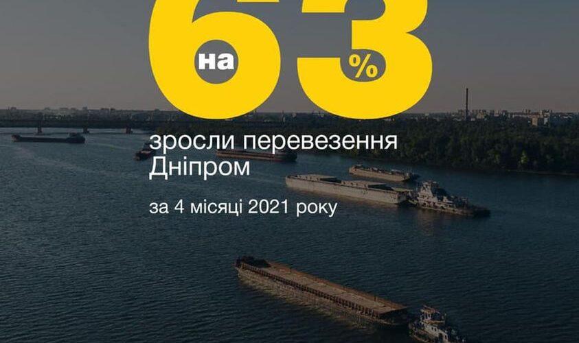 Розпочинаємо експериментальний проєкт доступу до ринку річкових перевезень, – Владислав Криклій