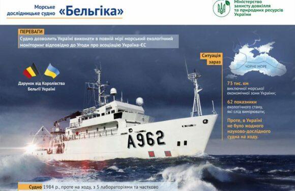 """Україна отримає від Бельгії дослідницьке судно """"Бельгіка"""" для моніторингу Чорного та Азовського морів"""