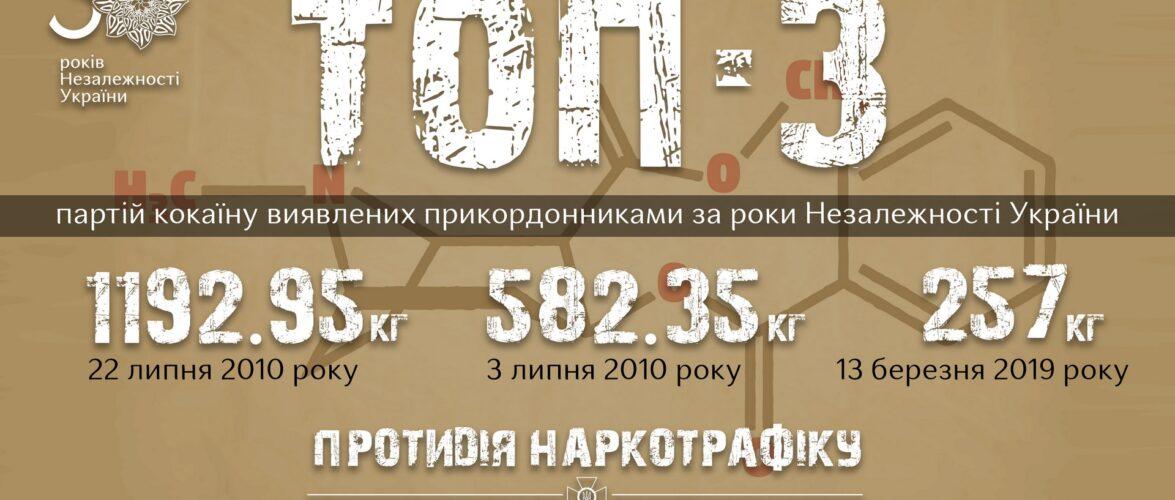 Топ-3 кокаїнової контрабанди за роки Незалежності України
